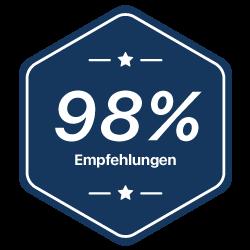 98-prozent-empfehlungen